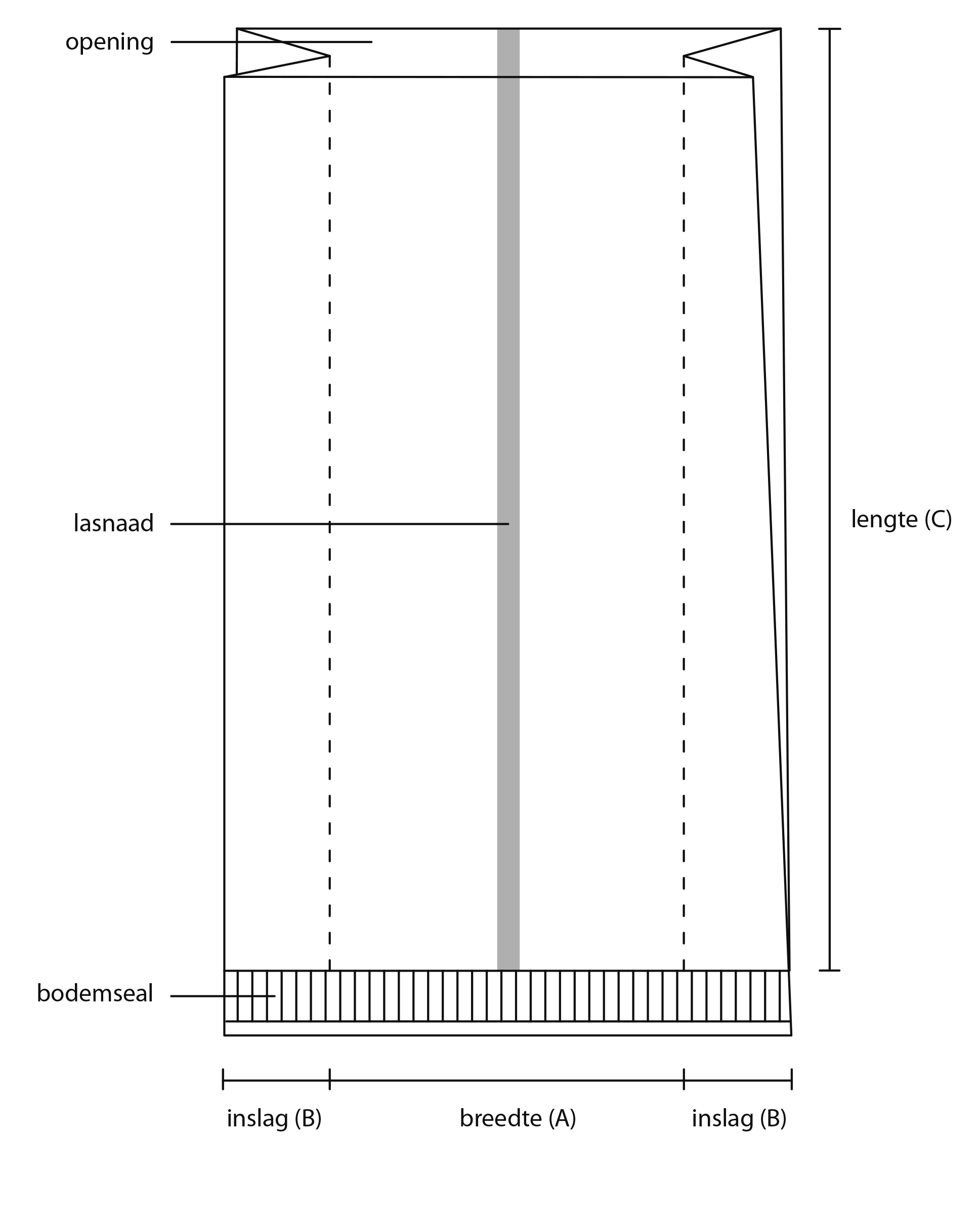 flowrapzakken (harmonica)